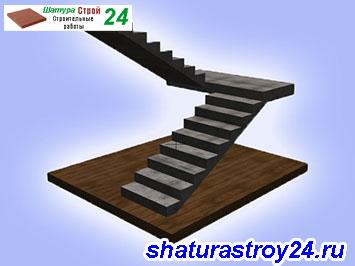 Лестница прямая П-образная с площадкой