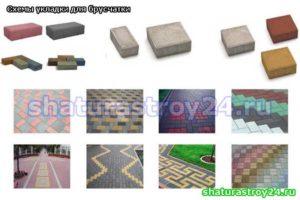 Схемы укладки брусчатки вместе с плиткой Квадрат