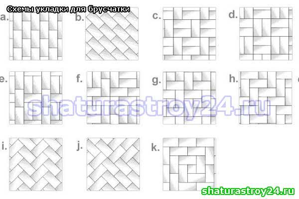 Схемы укладки брусчаткой в Шатуре