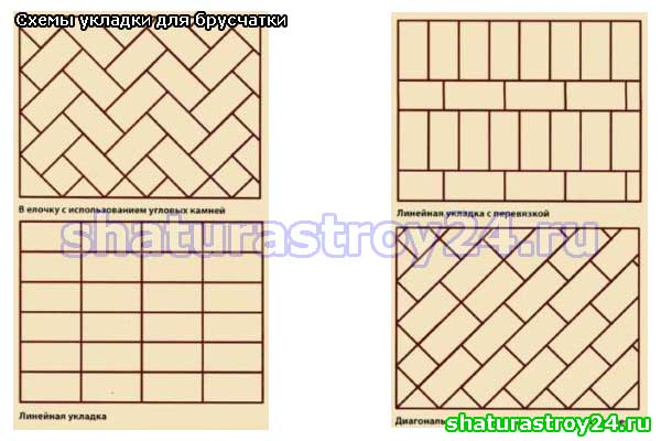 Схемы для брусчатки: в ёлочку с использованием угловых камней, линейная укладка с перевязкой, линейная укладка, диагональная укладка
