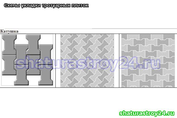 Схемы укладки с применением плитки Катушка