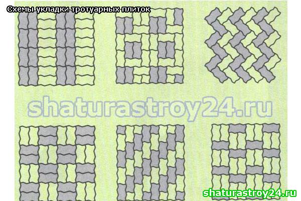 Схемы укладки с применением плитки Волна